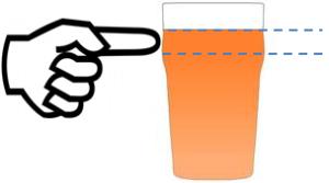 Finger measure